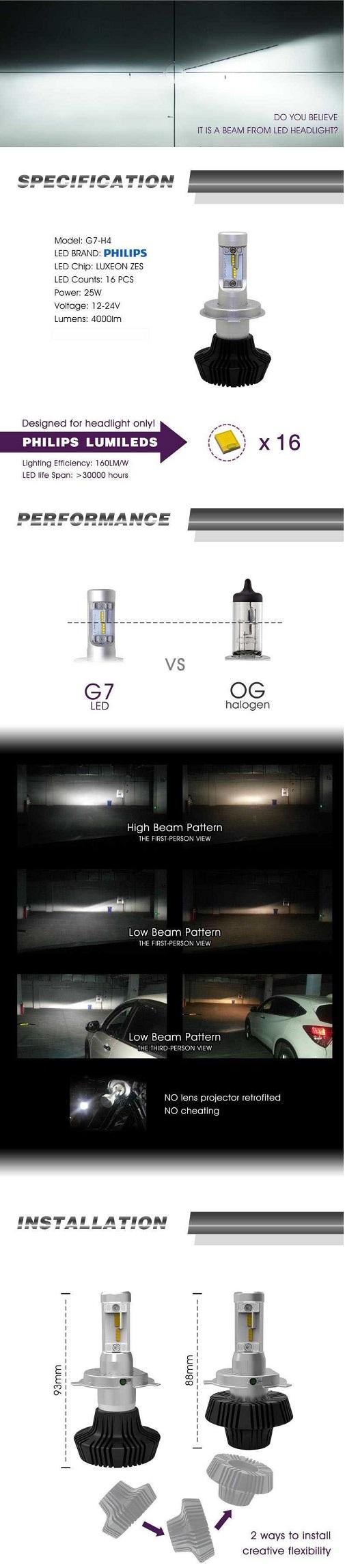 H4-LED-PHILIPS-7.jpg (505×2294)